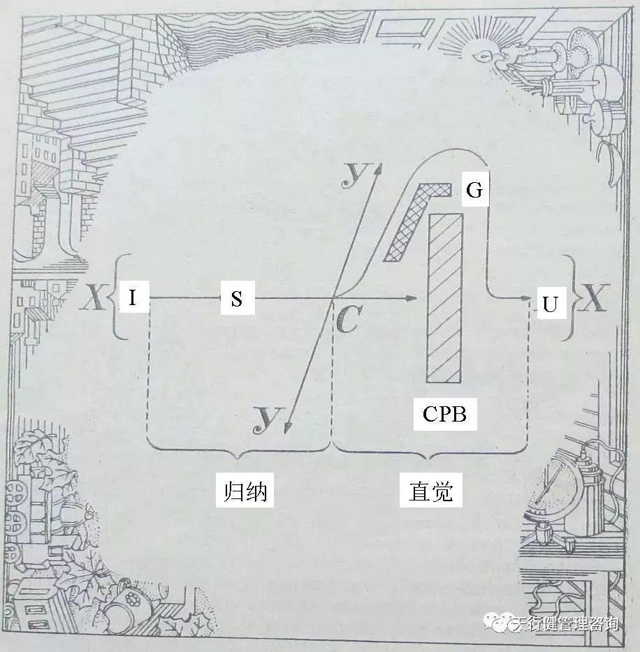 TRIZ是理论还是方法?triz的适用范围在哪里