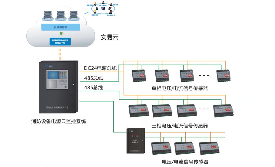 LDS200消防设备电源监控系统结构图.png