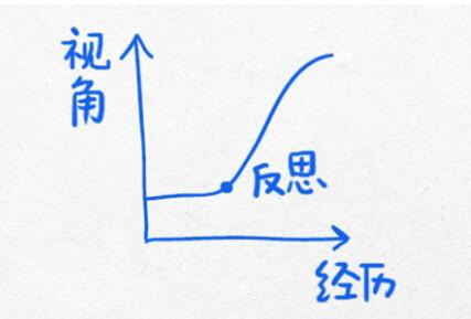 <a href=http://www.liujiazhong.cn/peixunkecheng/ target=_blank class=infotextkey>家装培训</a>