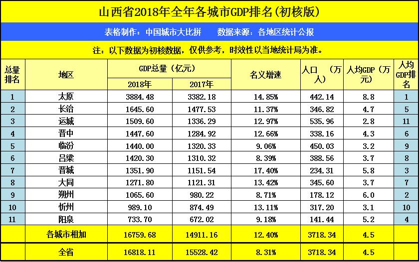 2018年陕西经济总量全国排名_2018年陕西黄帝陵图片