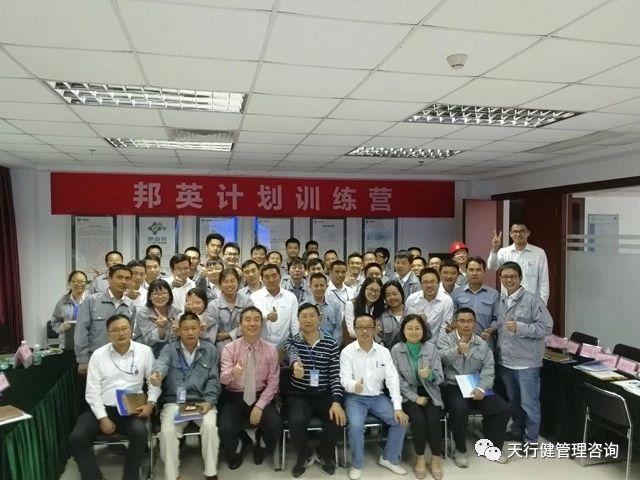 化工公司跨部門溝通與協作培訓