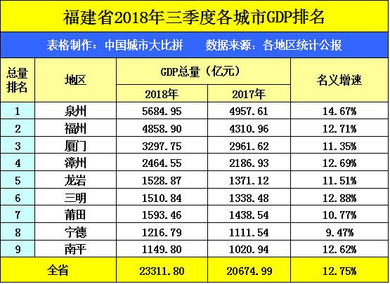 安徽广东gdp对比_17秒 十年对比挑战看变化 山东多了40000亿 全国各地GDP十年有故事