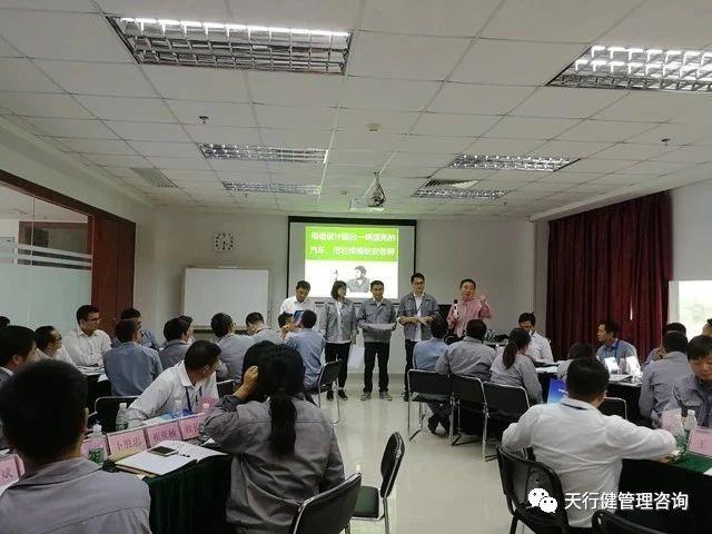 化工公司跨部门沟通与协作培训